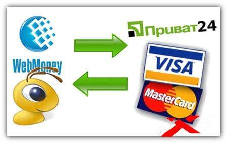 как переводить деньги через вебмани