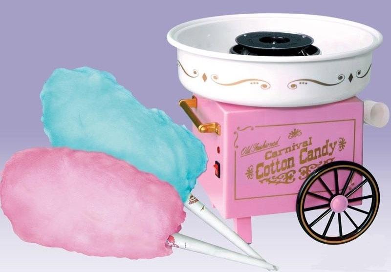 Производство сладкой ваты