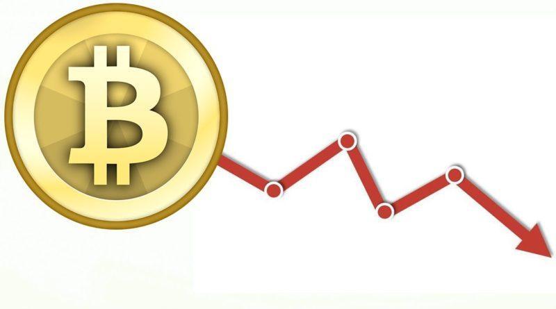 Падение цены биткоин