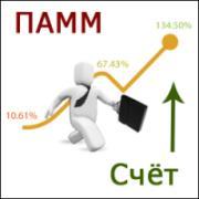ПАММ-счета