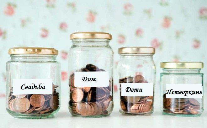 Сбережения