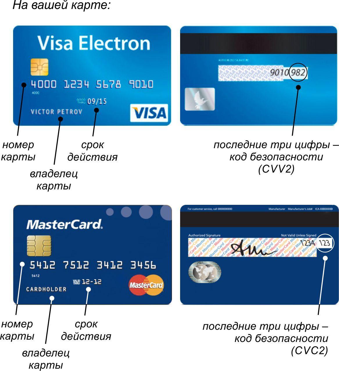 Код CVV на  Maestro и VISA Electron Сбербанк